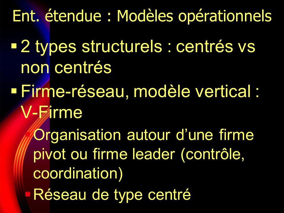 Ent. étendue : Modèles opérationnels 2 types structurels : centrés vs non centrés Firme-réseau, modèle vertical : V-Firme Organisation autour dune fir