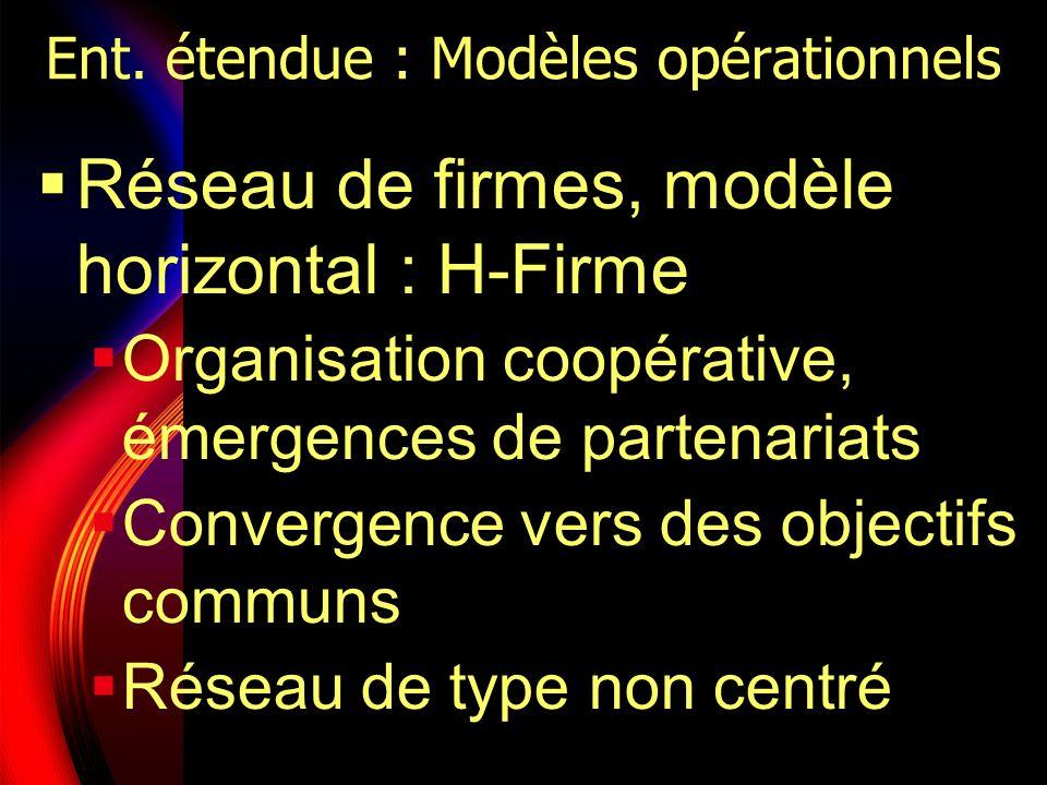 Ent. étendue : Modèles opérationnels Réseau de firmes, modèle horizontal : H-Firme Organisation coopérative, émergences de partenariats Convergence ve