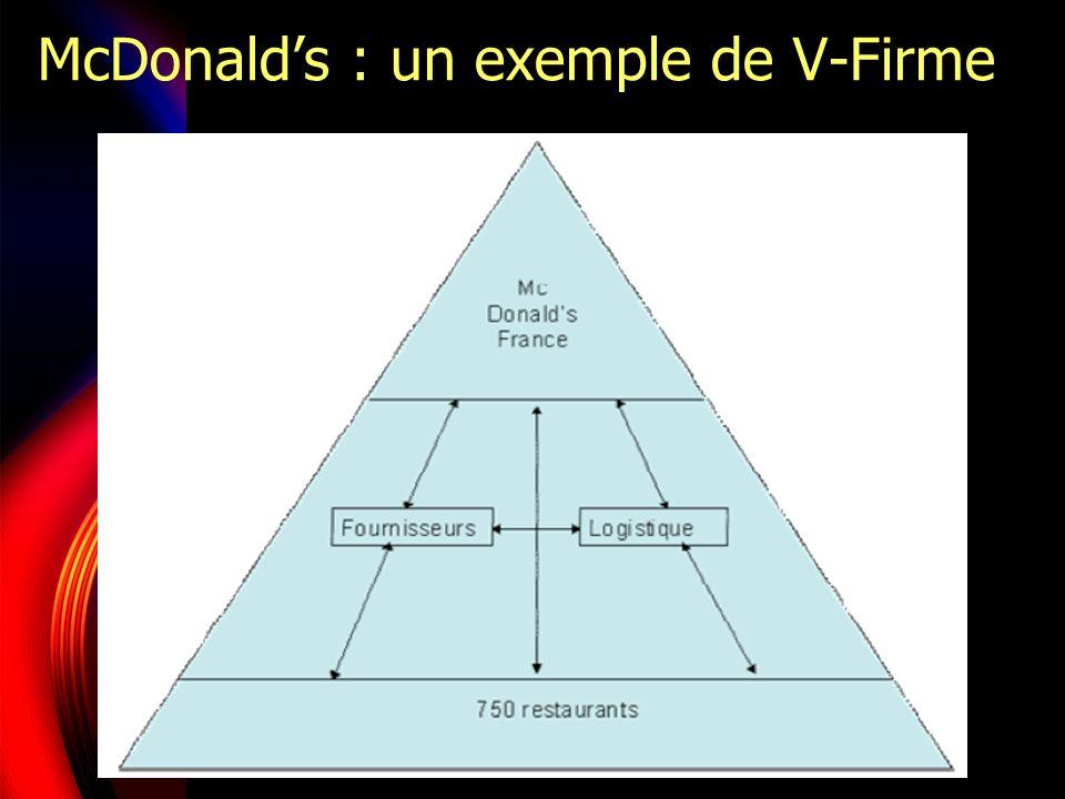 McDonalds : un exemple de V-Firme