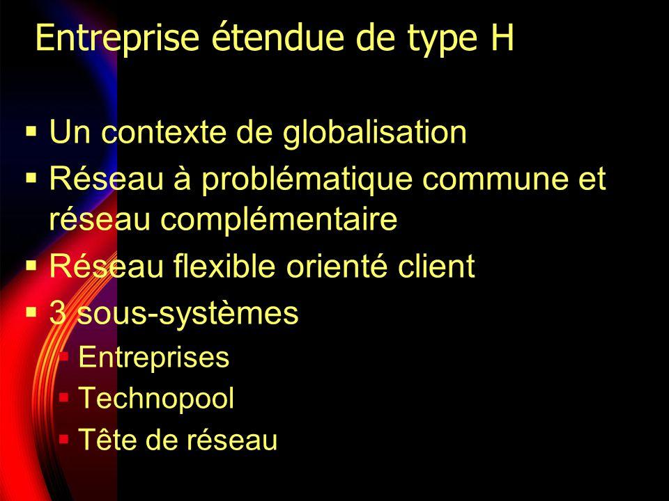 Entreprise étendue de type H Un contexte de globalisation Réseau à problématique commune et réseau complémentaire Réseau flexible orienté client 3 sou