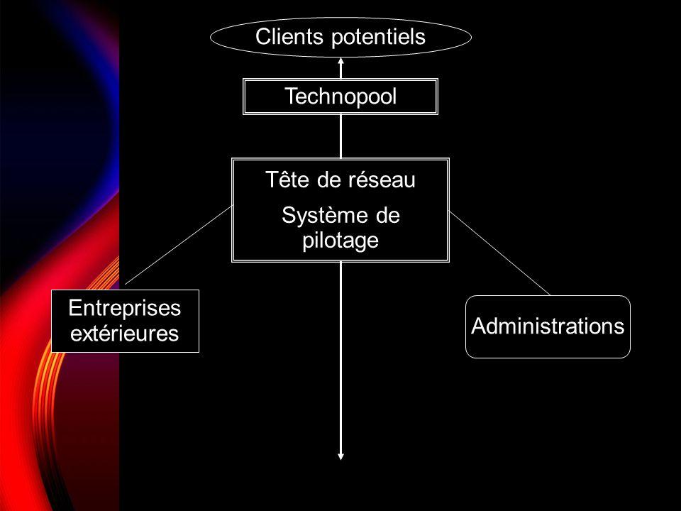 Clients potentiels Technopool Tête de réseau Système de pilotage Entreprises extérieures Administrations