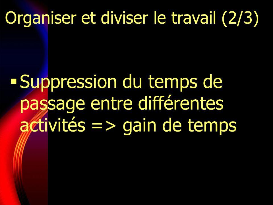 Suppression du temps de passage entre différentes activités => gain de temps Organiser et diviser le travail (2/3)