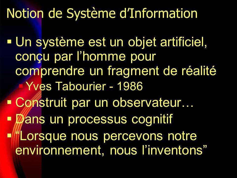 Notion de Système dInformation Un système est un objet artificiel, conçu par lhomme pour comprendre un fragment de réalité Yves Tabourier - 1986 Const