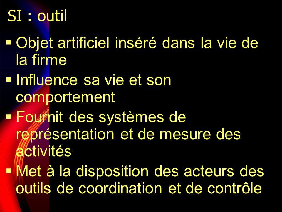 SI : outil Objet artificiel inséré dans la vie de la firme Influence sa vie et son comportement Fournit des systèmes de représentation et de mesure de