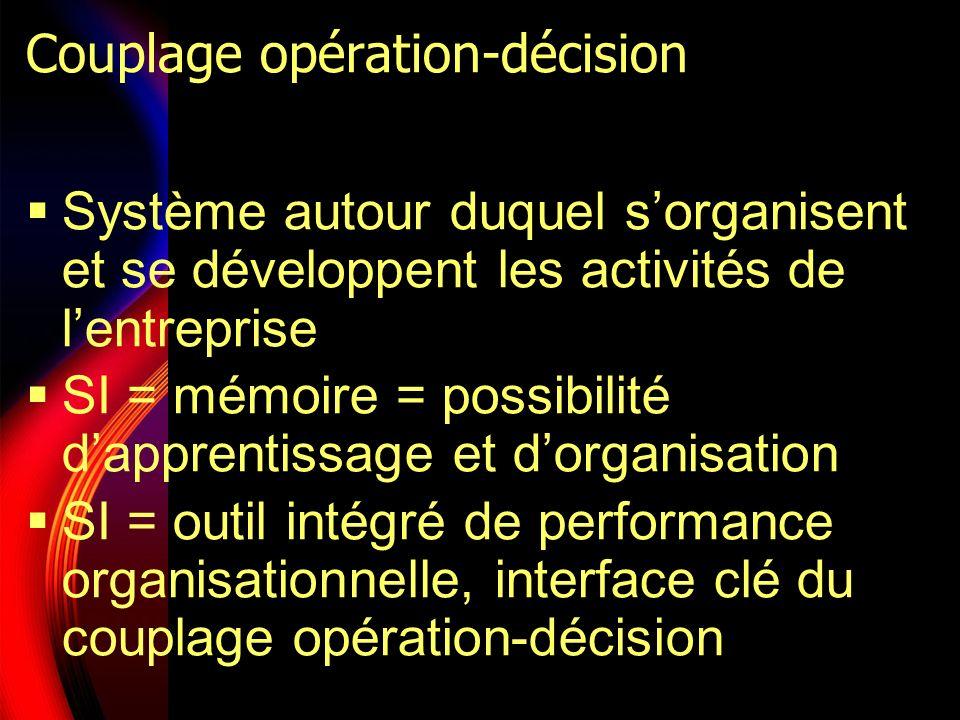 Couplage opération-décision Système autour duquel sorganisent et se développent les activités de lentreprise SI = mémoire = possibilité dapprentissage