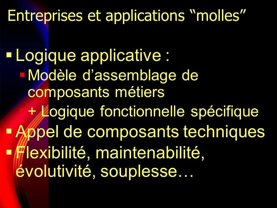 Entreprises et applications molles Logique applicative : Modèle dassemblage de composants métiers + Logique fonctionnelle spécifique Appel de composan