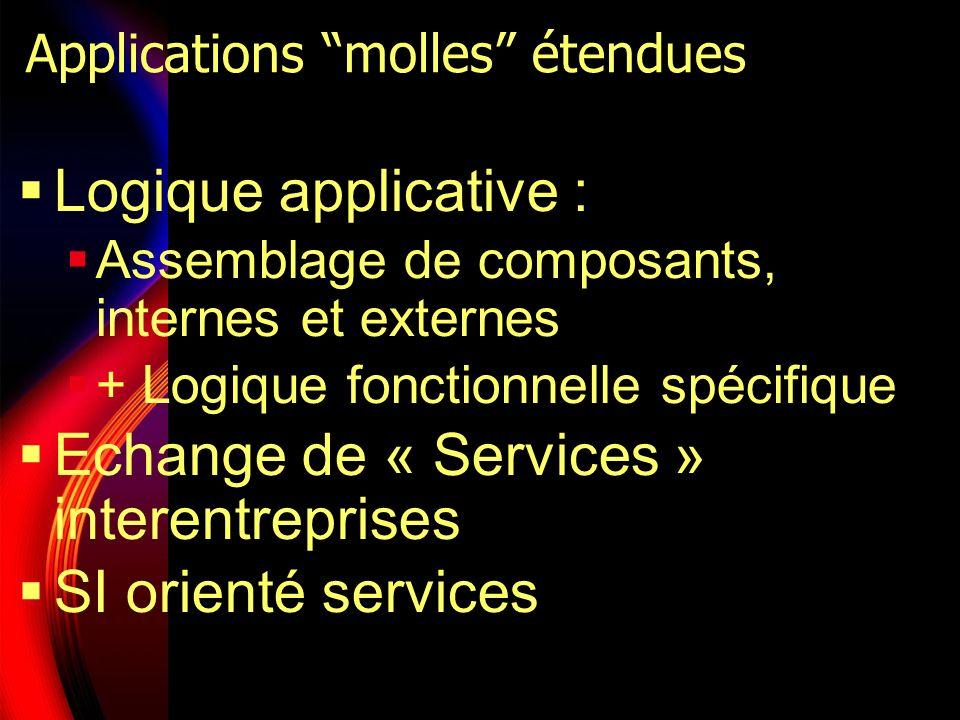 Applications molles étendues Logique applicative : Assemblage de composants, internes et externes + Logique fonctionnelle spécifique Echange de « Serv