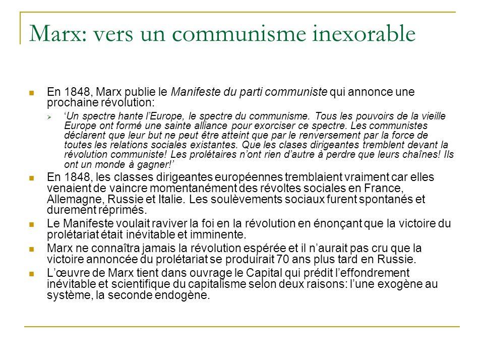 Marx: vers un communisme inexorable En 1848, Marx publie le Manifeste du parti communiste qui annonce une prochaine révolution: Un spectre hante lEuro