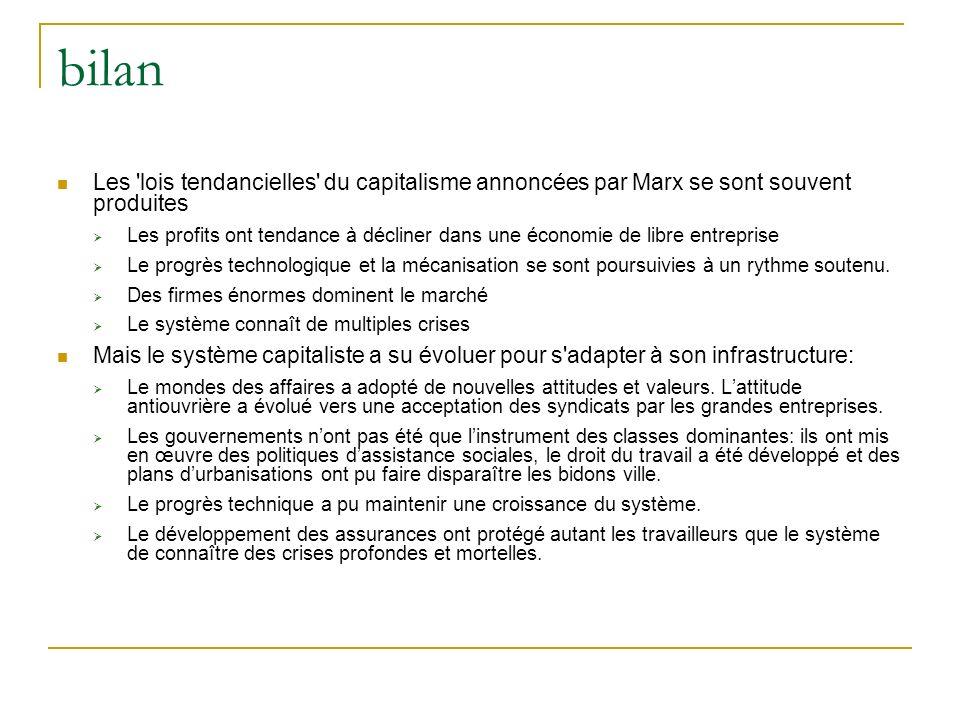 bilan Les 'lois tendancielles' du capitalisme annoncées par Marx se sont souvent produites Les profits ont tendance à décliner dans une économie de li