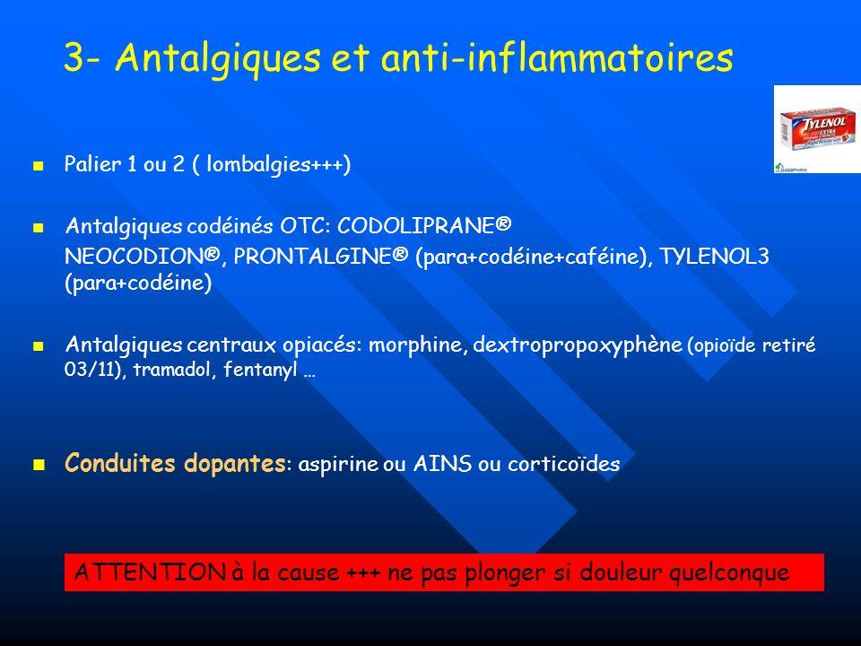 3- Antalgiques et anti-inflammatoires Palier 1 ou 2 ( lombalgies+++) Antalgiques codéinés OTC: CODOLIPRANE® NEOCODION®, PRONTALGINE® (para+codéine+caf