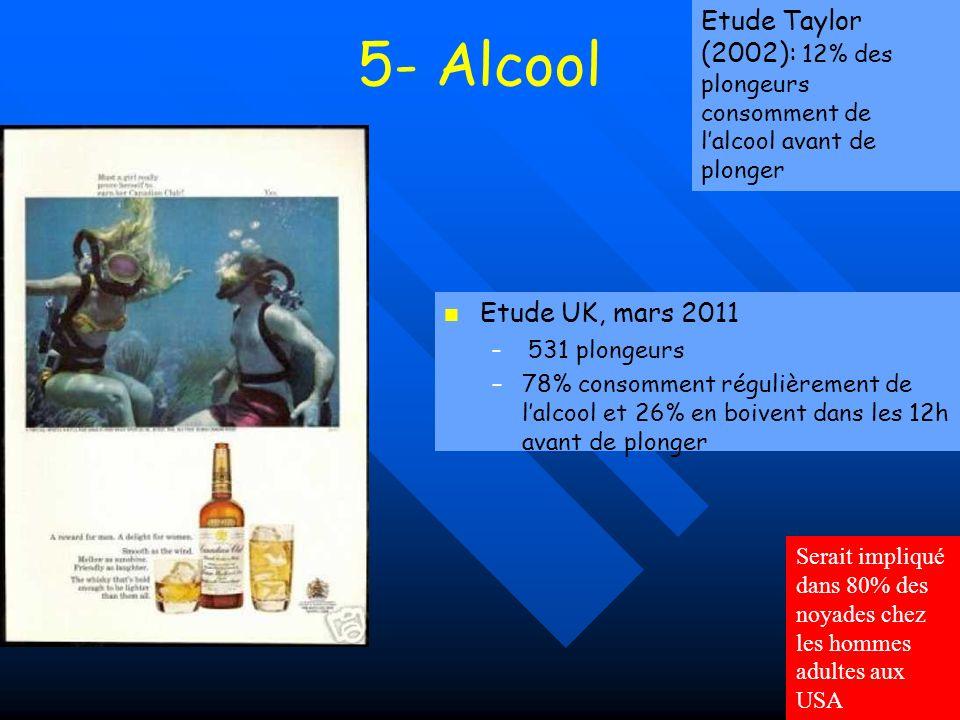 5- Alcool Etude UK, mars 2011 – – 531 plongeurs – –78% consomment régulièrement de lalcool et 26% en boivent dans les 12h avant de plonger Serait impl