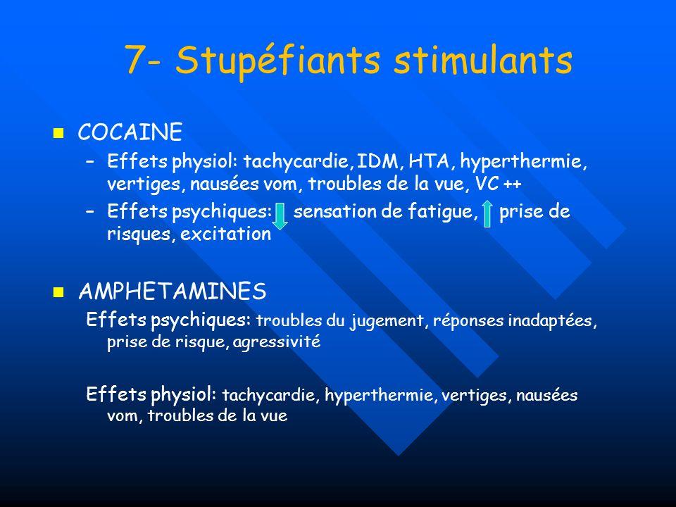 COCAINE – –Effets physiol: tachycardie, IDM, HTA, hyperthermie, vertiges, nausées vom, troubles de la vue, VC ++ – –Effets psychiques: sensation de fa
