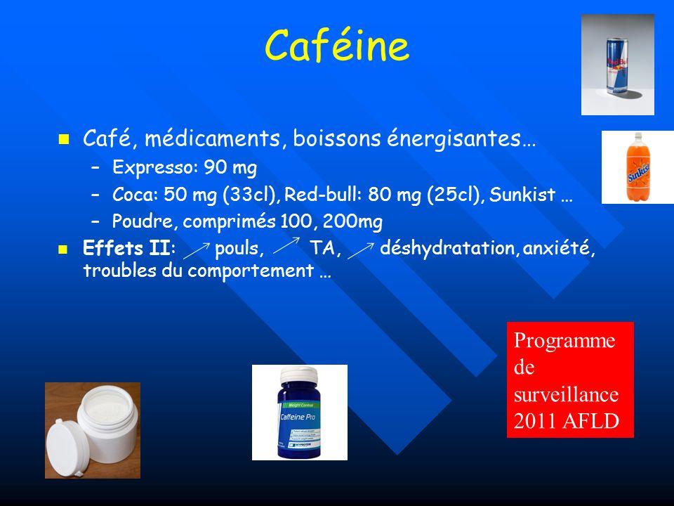 Caféine Café, médicaments, boissons énergisantes… – –Expresso: 90 mg – –Coca: 50 mg (33cl), Red-bull: 80 mg (25cl), Sunkist … – –Poudre, comprimés 100