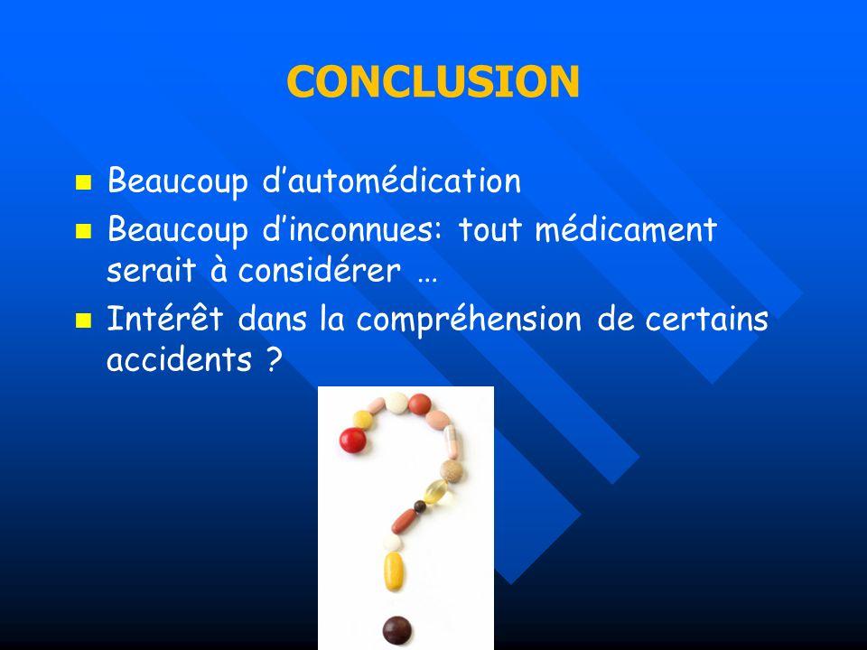 CONCLUSION Beaucoup dautomédication Beaucoup dinconnues: tout médicament serait à considérer … Intérêt dans la compréhension de certains accidents ?