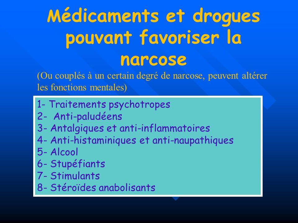 M édicaments et drogues pouvant favoriser la narcose 1- Traitements psychotropes 2- Anti-paludéens 3- Antalgiques et anti-inflammatoires 4- Anti-hista