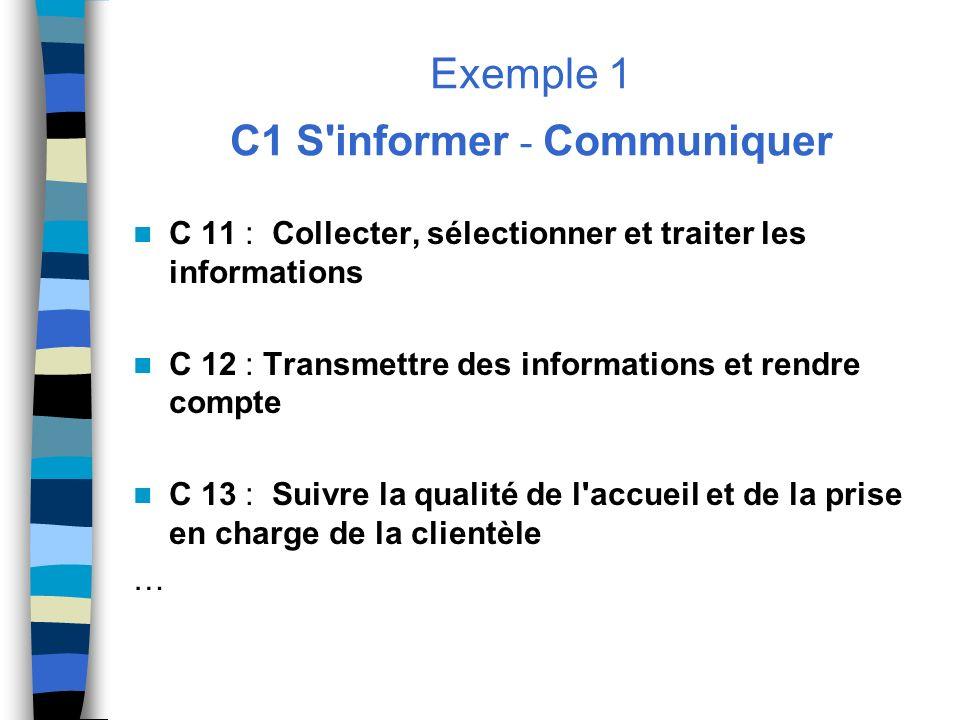Exemple 1 C1 S'informer - Communiquer C 11 : Collecter, sélectionner et traiter les informations C 12 : Transmettre des informations et rendre compte