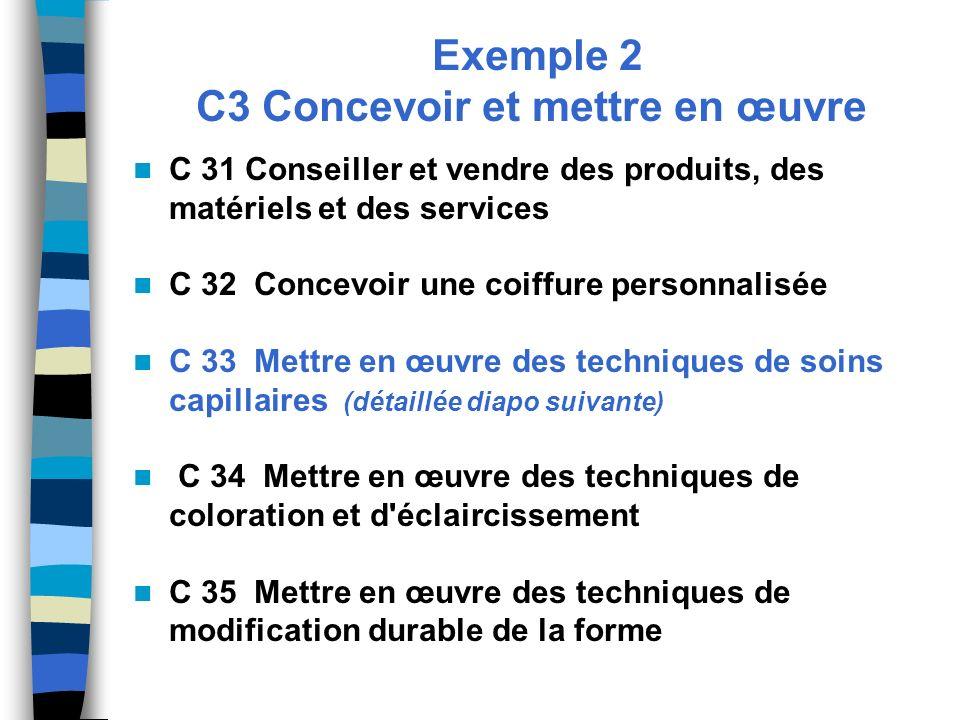 Exemple 2 C3 Concevoir et mettre en œuvre C 31 Conseiller et vendre des produits, des matériels et des services C 32 Concevoir une coiffure personnali