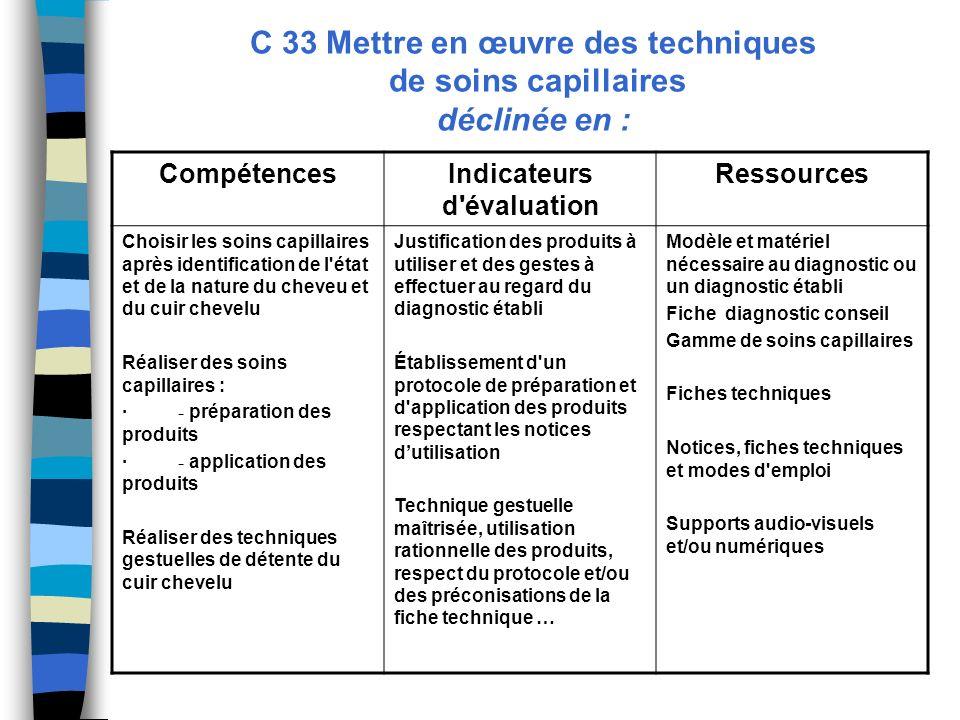 C 33 Mettre en œuvre des techniques de soins capillaires déclinée en : CompétencesIndicateurs d'évaluation Ressources Choisir les soins capillaires ap