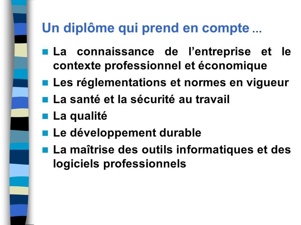 Un diplôme qui prend en compte … La connaissance de lentreprise et le contexte professionnel et économique Les réglementations et normes en vigueur La