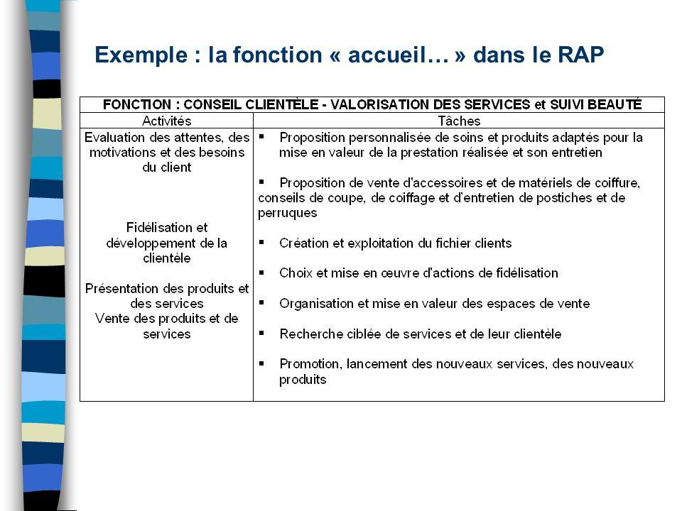 Exemple : la fonction « accueil… » dans le RAP