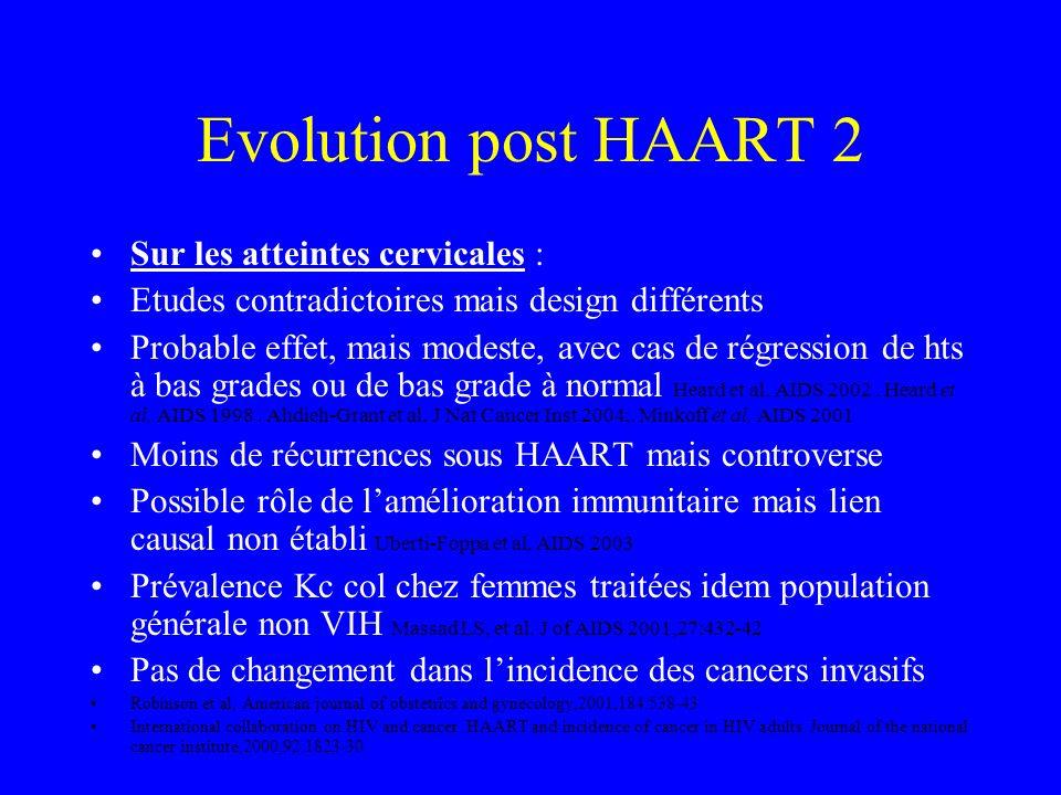 Evolution post HAART 1 Sur linfection HPV : Peu ou pas deffet des traitements ARV Persistance HPV chez les personnes traitées Charges virales non modi