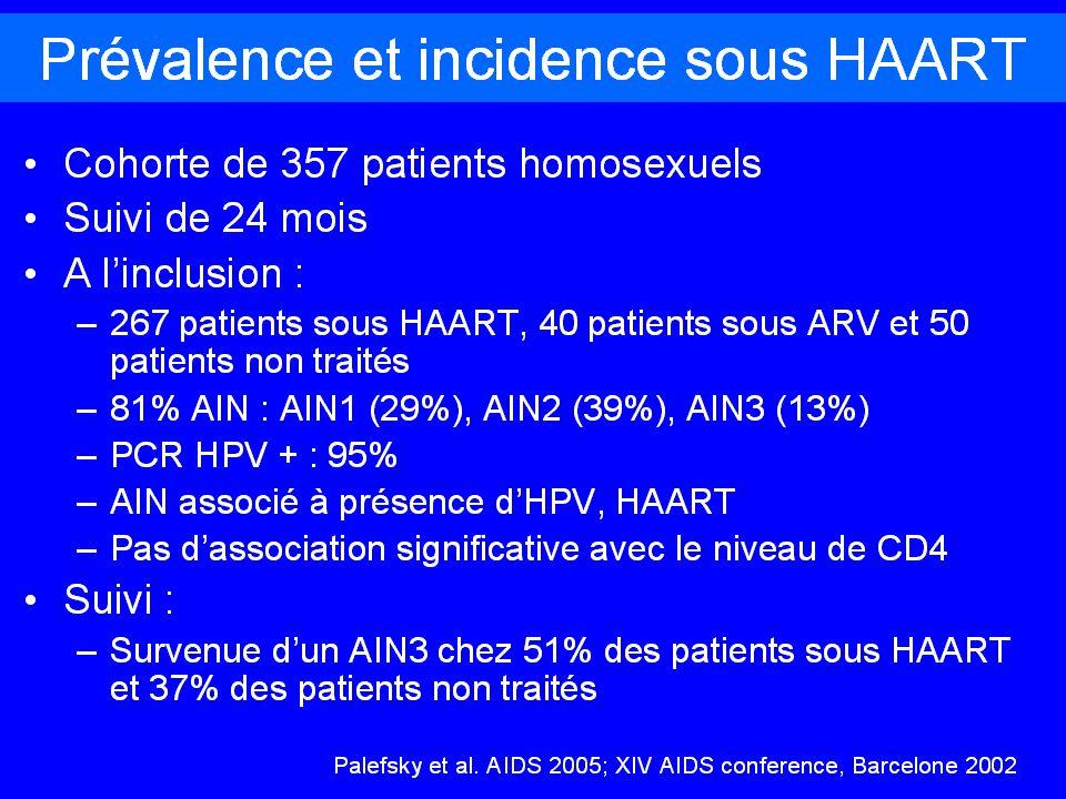 Evolution post HAART 3 Sur les atteintes anales : Non/peu évalué chez les femmes Pas dimpact de la restauration immunitaire sur les lésions anales : 4