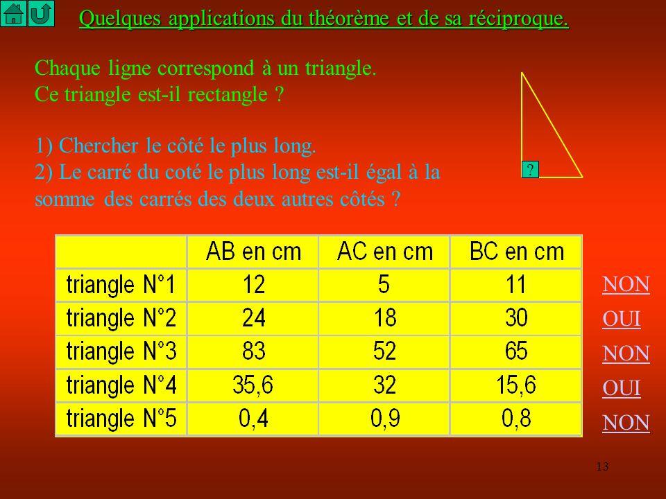 12 A B C 6 cm 8 cm 10 cm Exemple de rédaction Le côté le plus long du triangle ABC est BC = 10 cm. Je compare BC² = 10² BC² = 100 AC² + AB² = 8² + 6²