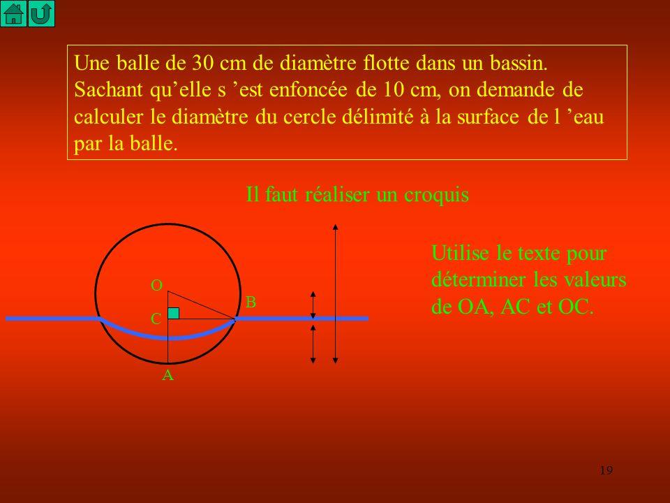 18 1,5 m x A B C BC² = AC² + AB² (7,5 - x) ² = 1,5² + x² Le poteau sest brisé à 3,6 m de haut. Je ne sais plus résoudre cette équation ! -15 x = - 54