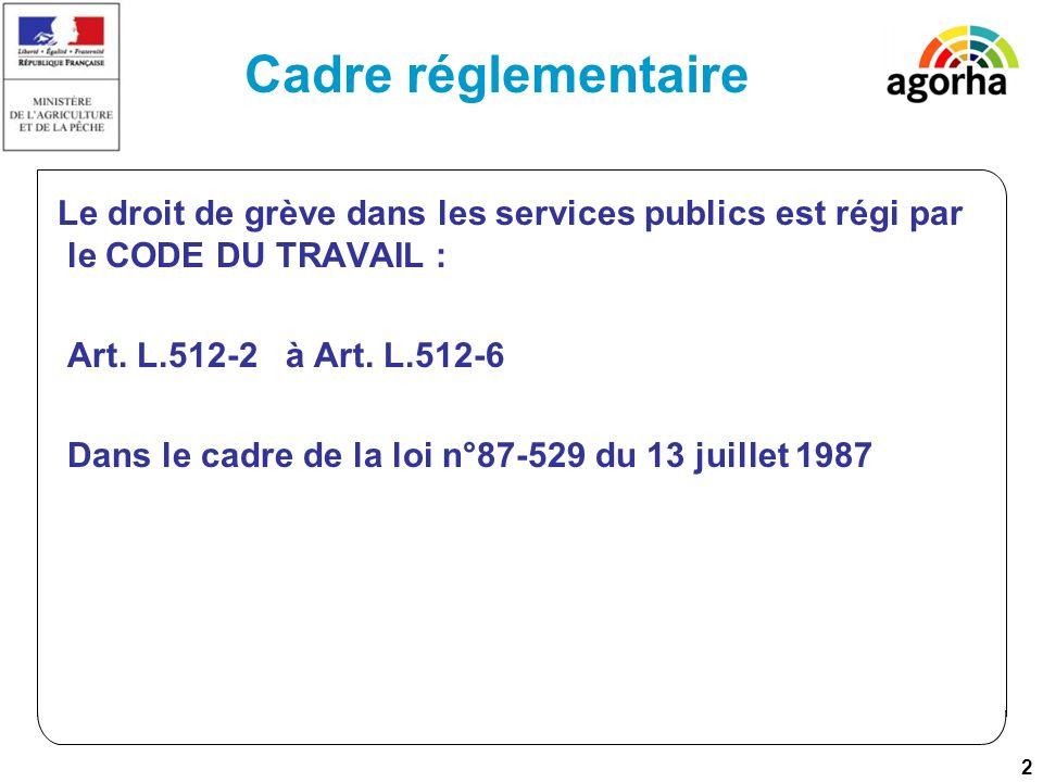 2 Cadre réglementaire Le droit de grève dans les services publics est régi par le CODE DU TRAVAIL : Art.