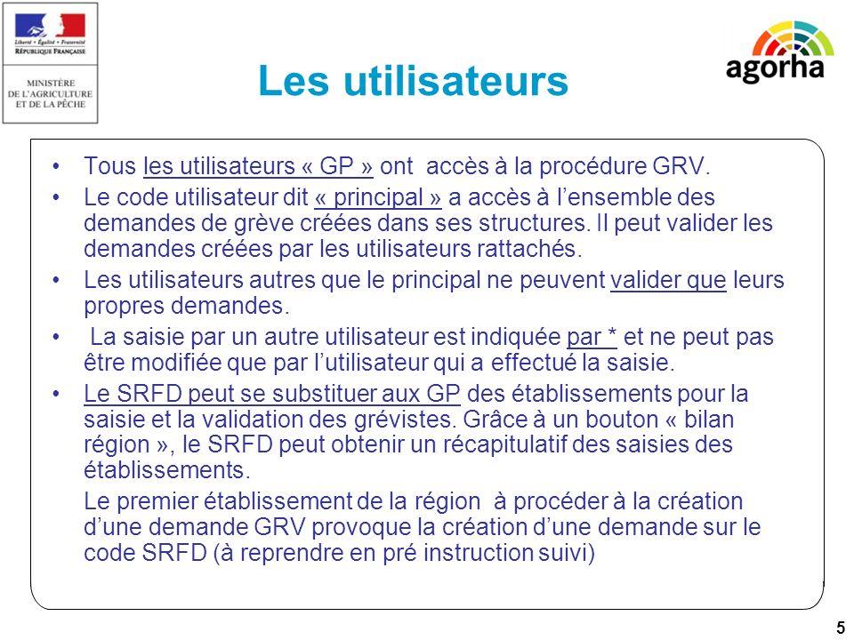 5 Les utilisateurs Tous les utilisateurs « GP » ont accès à la procédure GRV.