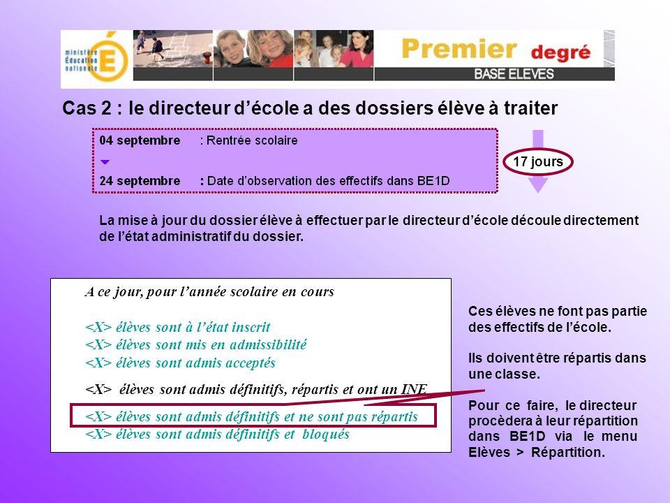 Cas 2 : le directeur décole a des dossiers élève à traiter 17 jours La mise à jour du dossier élève à effectuer par le directeur décole découle direct