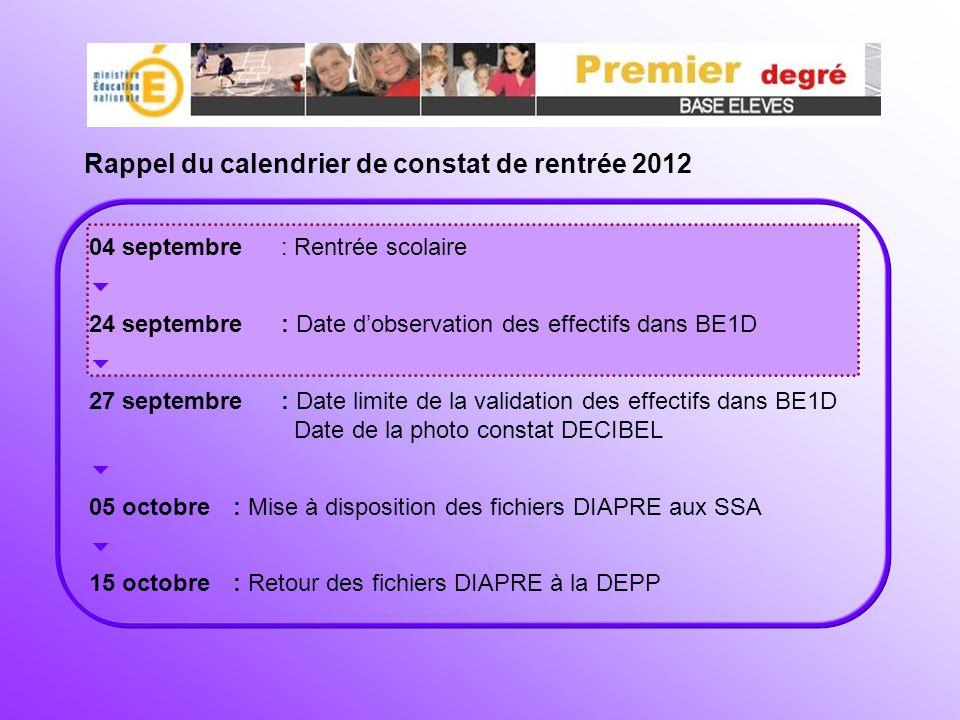 Rappel du calendrier de constat de rentrée 2012 04 septembre: Rentrée scolaire 24 septembre: Date dobservation des effectifs dans BE1D 27 septembre: D