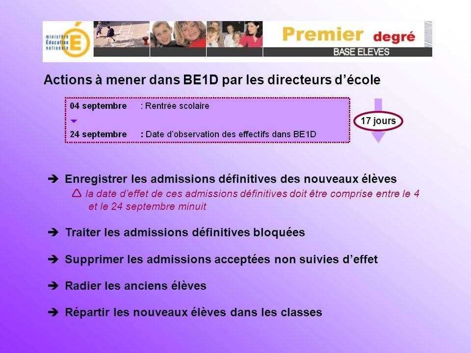 Actions à mener dans BE1D par les directeurs décole Enregistrer les admissions définitives des nouveaux élèves la date deffet de ces admissions défini