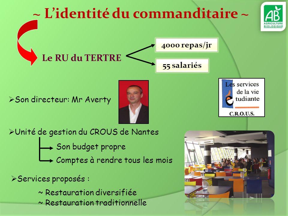 55 salariés 4000 repas/jr Le RU du TERTRE ~ Lidentité du commanditaire ~ Son directeur: Mr Averty Comptes à rendre tous les mois Unité de gestion du C