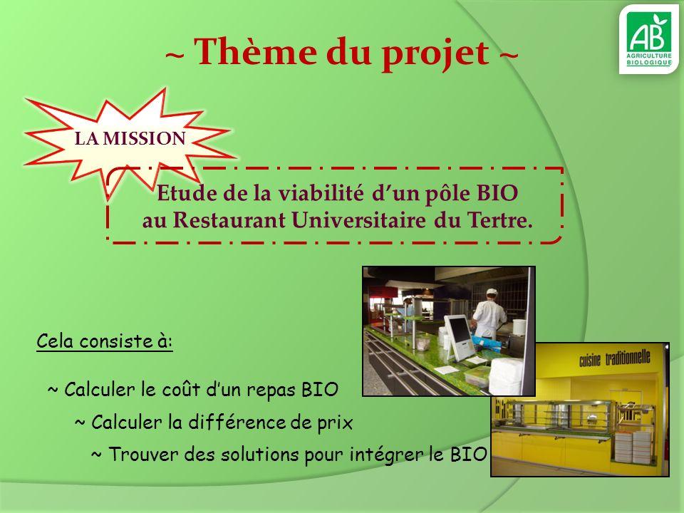 Etude de la viabilité dun pôle BIO au Restaurant Universitaire du Tertre. LA MISSION ~ Thème du projet ~ Cela consiste à: ~ Calculer le coût dun repas