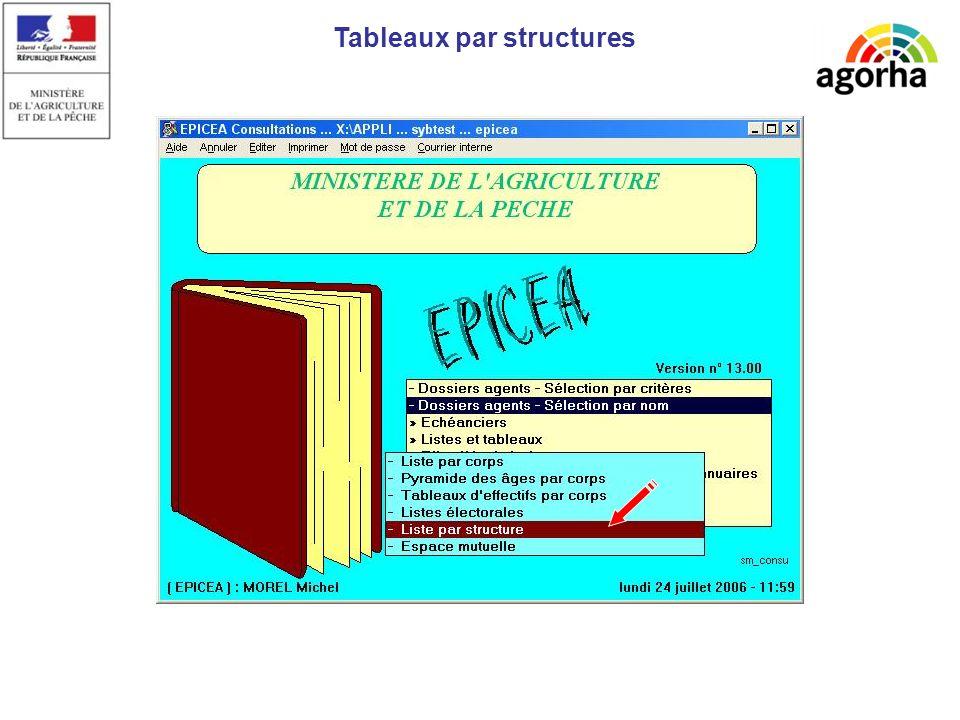 Tableaux par structures