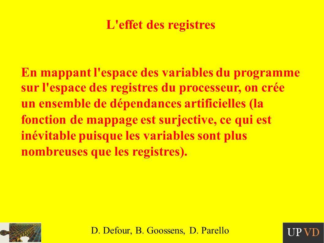 L effet des registres En mappant l espace des variables du programme sur l espace des registres du processeur, on crée un ensemble de dépendances artificielles (la fonction de mappage est surjective, ce qui est inévitable puisque les variables sont plus nombreuses que les registres).
