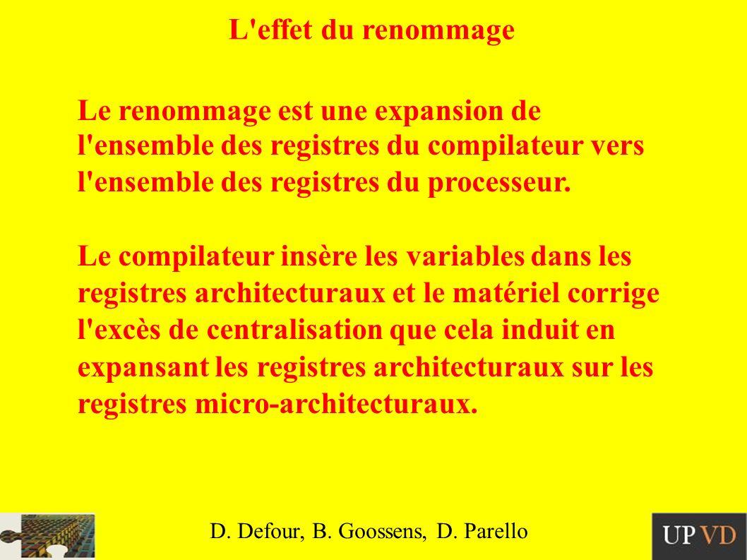 L effet du renommage Le renommage est une expansion de l ensemble des registres du compilateur vers l ensemble des registres du processeur.