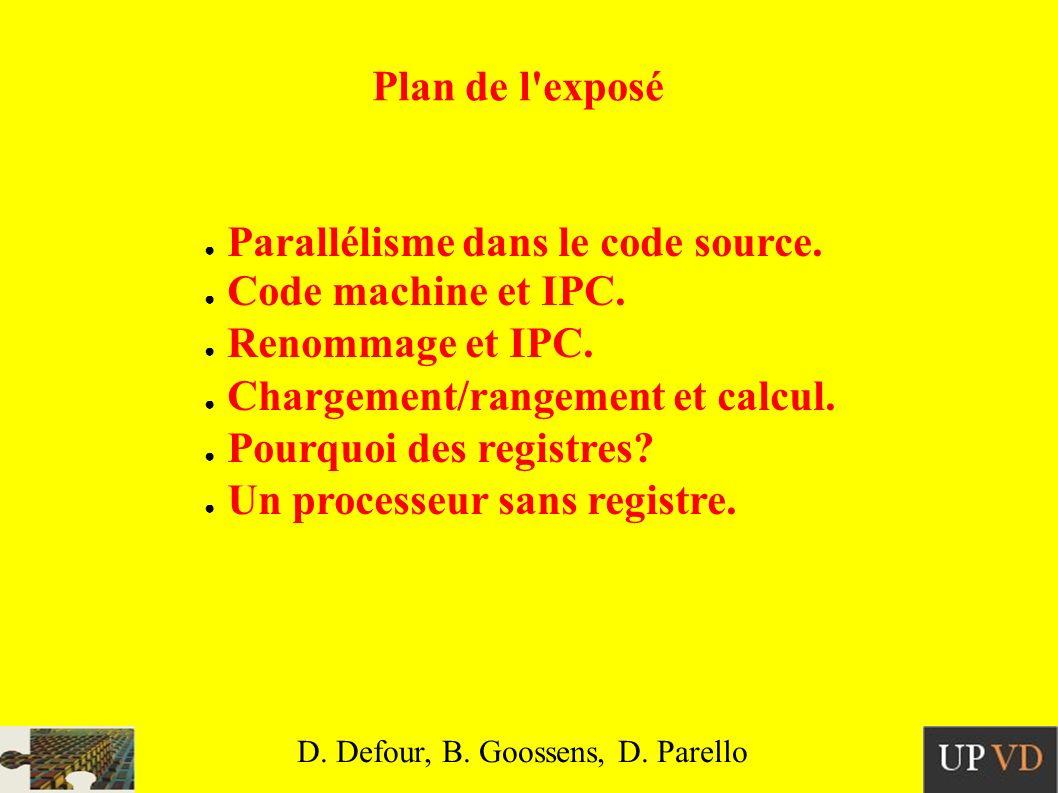 La parade: le renommage e: FLDF2, R1(R8)// FLDFF2-0, RR1-0(RR8-0) FMULF3, F2, F1// FMULFF3-0, FF2-0, FF1-0 FLDF4, R2(R8)// FLDFF4-0, RR2-0(RR8-0) FADDF5, F4, F3// FADDFF5-0, FF4-0, FF3-0 FSTF5, R2(R8)// FSTFF5-0, RR2-0(RR8-0) ADDR8, R8, 1// ADDRR8-1, RR8-0, 1 CMPR9, R8, R3// CMPRR9-1, RR8-1, RR3-0 BNER9, e// BNERR9-1, e e: FLDF2, R1(R8)// FLDFF2-1, RR1-0(RR8-1) FMULF3, F2, F1// FMULFF3-1, FF2-1, FF1-0 FLDF4, R2(R8)// FLDFF4-1, RR2-0(RR8-1) FADDF5, F4, F3// FADDFF5-1, FF4-1, FF3-1 FSTF5, R2(R8)// FSTFF5-1, RR2-0(RR8-1) ADDR8, R8, 1// ADDRR8-2, RR8-1, 1 CMPR9, R8, R3// CMPRR9-2, RR8-2, RR3-0 BNER9, e// BNERR9-2, e D.