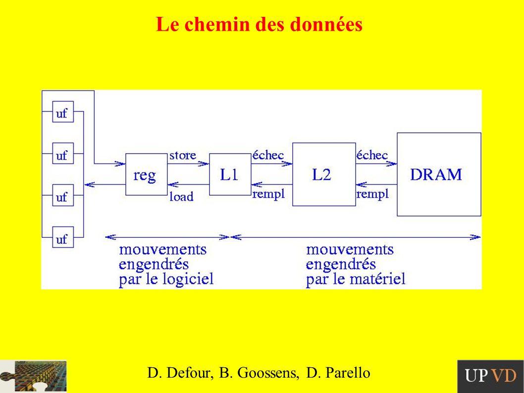 Le chemin des données D. Defour, B. Goossens, D. Parello