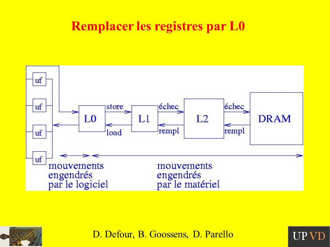 Remplacer les registres par L0 D. Defour, B. Goossens, D. Parello