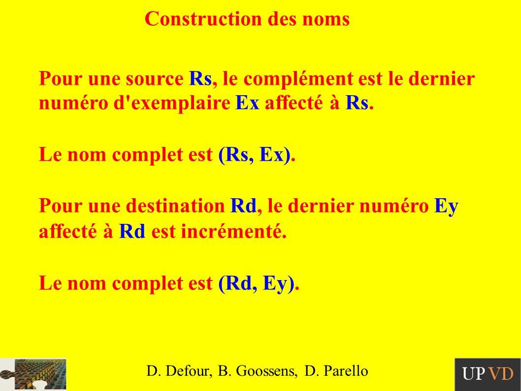 Construction des noms Pour une source Rs, le complément est le dernier numéro d exemplaire Ex affecté à Rs.