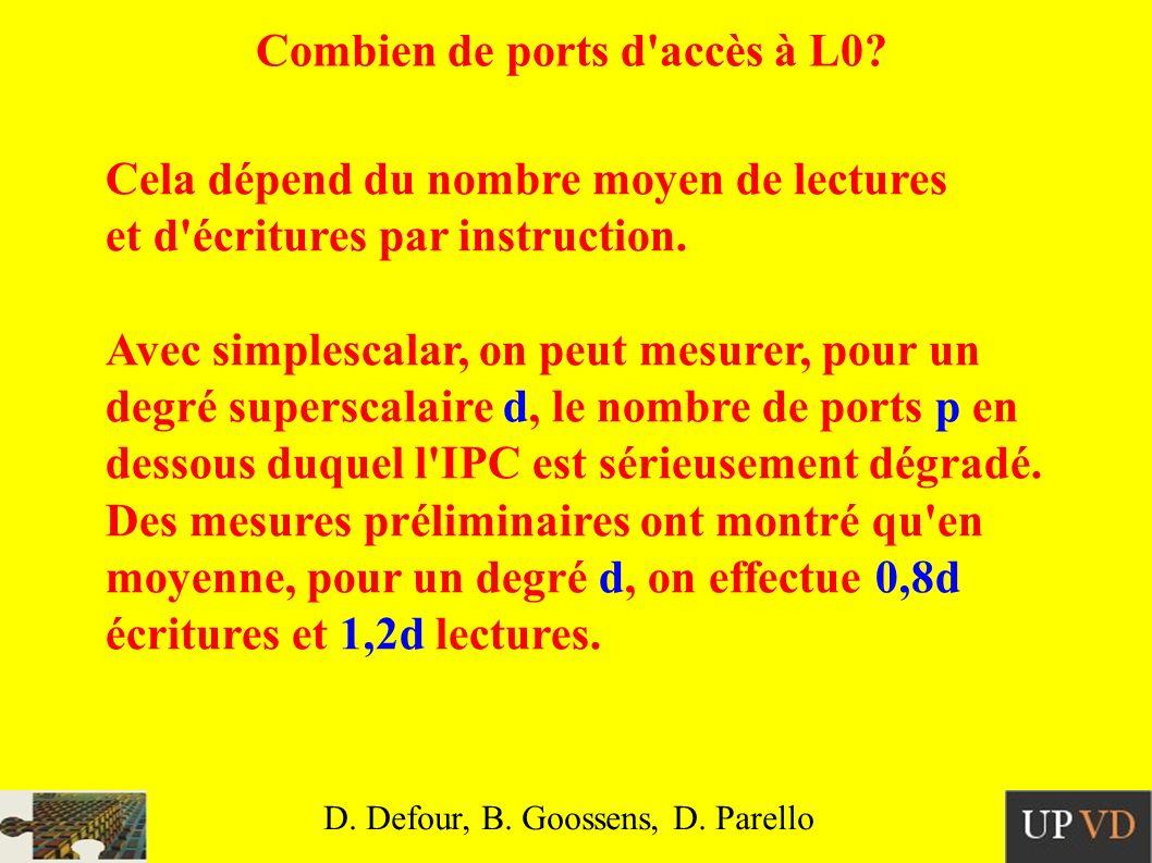 D.Defour, B. Goossens, D. Parello Combien de ports d accès à L0.