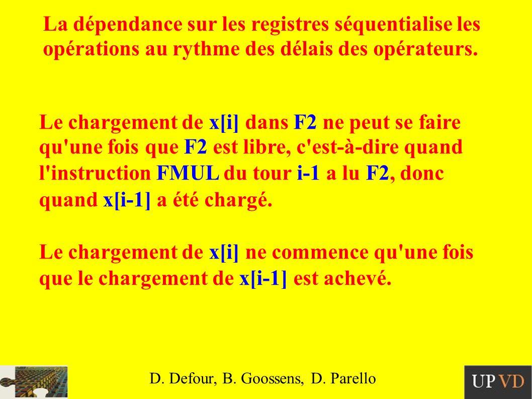 La dépendance sur les registres séquentialise les opérations au rythme des délais des opérateurs.