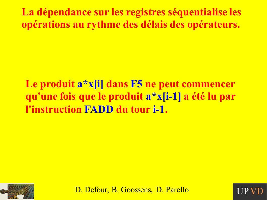 (1)e: FLDF2, R1(R8) (2) FMULF3, F2, F1 (3) FLDF4, R2(R8) (4) FADDF5, F4, F3 (5) FSTF5, R2(R8) (6) ADDR8, R8, 1 (7) CMPR9, R8, R3 (8) BNER9, e Latences FLD:2 FST:2 FMUL:4 FADD:3 ADD:1 CMP:1 BNE:1 13,-,2,-,-,-,4,-,-,5,6,7,8 13,-,2,-,-,-,4,-,-,5 IPC <= 8/11 (0,73) D.