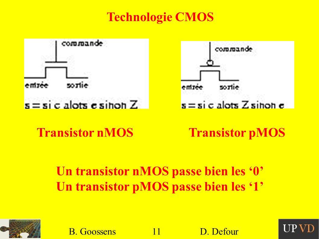 11 B. Goossens D. Defour11 B. Goossens D. Defour Technologie CMOS Transistor nMOSTransistor pMOS Un transistor nMOS passe bien les 0 Un transistor pMO