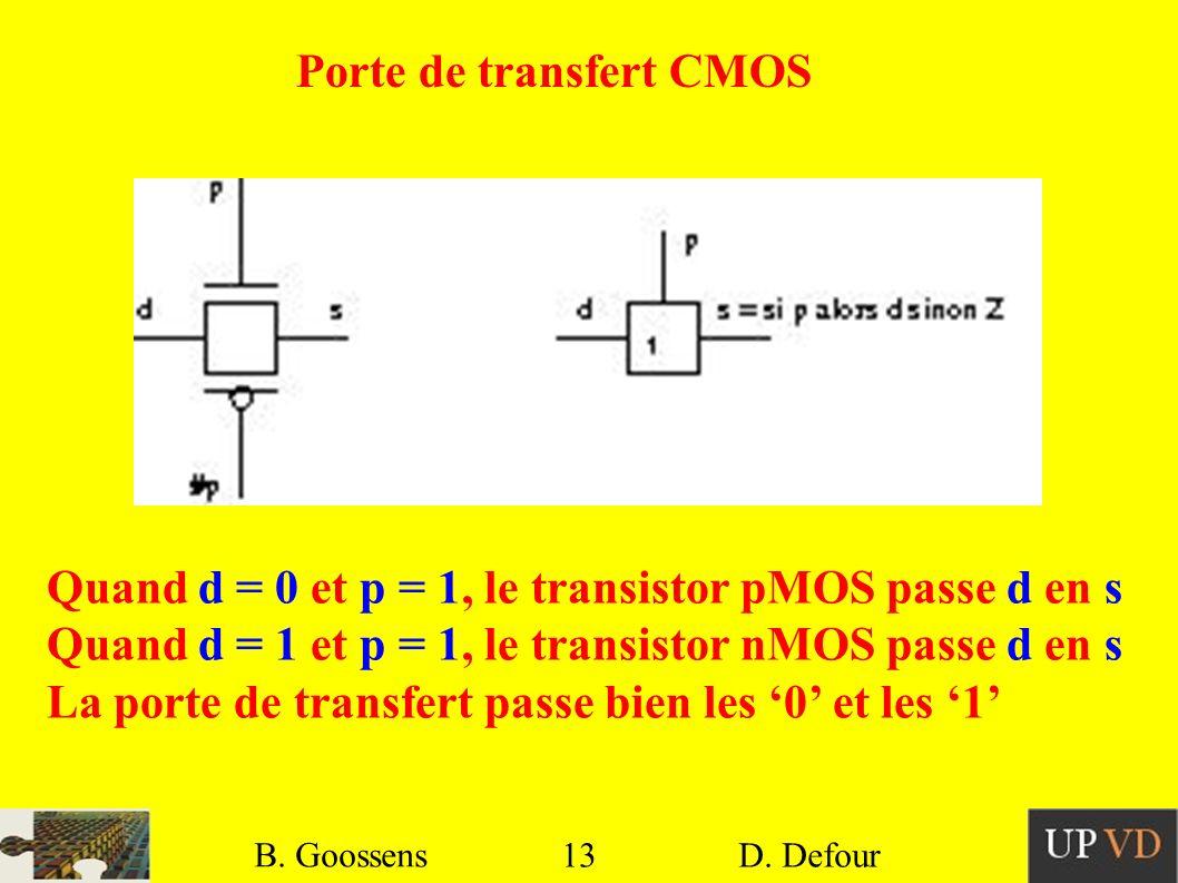 13 B. Goossens D. Defour13 B. Goossens D. Defour Porte de transfert CMOS Quand d = 0 et p = 1, le transistor pMOS passe d en s Quand d = 1 et p = 1, l