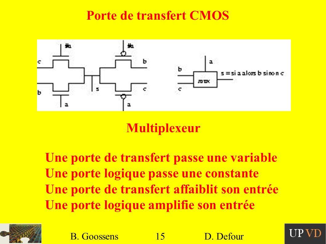 15 B. Goossens D. Defour15 B. Goossens D. Defour Porte de transfert CMOS Multiplexeur Une porte de transfert passe une variable Une porte logique pass