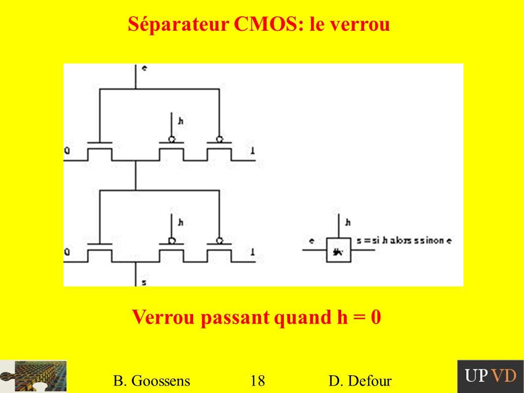 18 B. Goossens D. Defour18 B. Goossens D. Defour Séparateur CMOS: le verrou Verrou passant quand h = 0