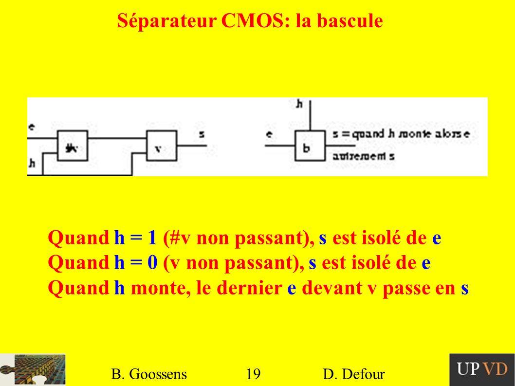 19 B. Goossens D. Defour19 B. Goossens D. Defour Séparateur CMOS: la bascule Quand h = 1 (#v non passant), s est isolé de e Quand h = 0 (v non passant